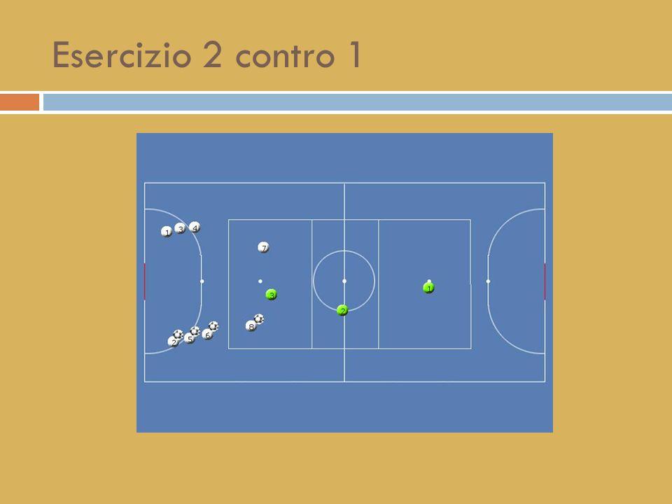 Esercizio 2 contro 1