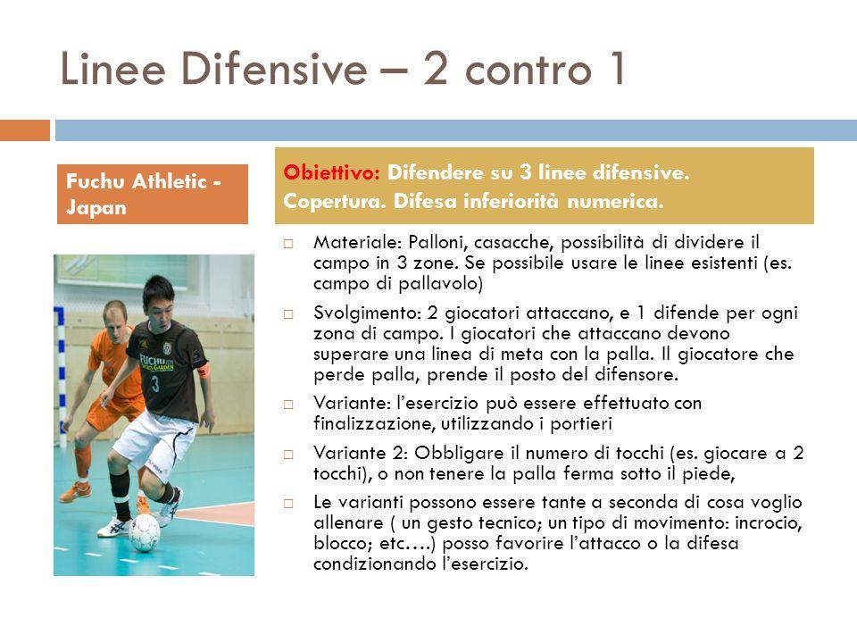 Linee Difensive – 2 contro 1 Materiale: Palloni, casacche, possibilità di dividere il campo in 3 zone. Se possibile usare le linee esistenti (es. camp
