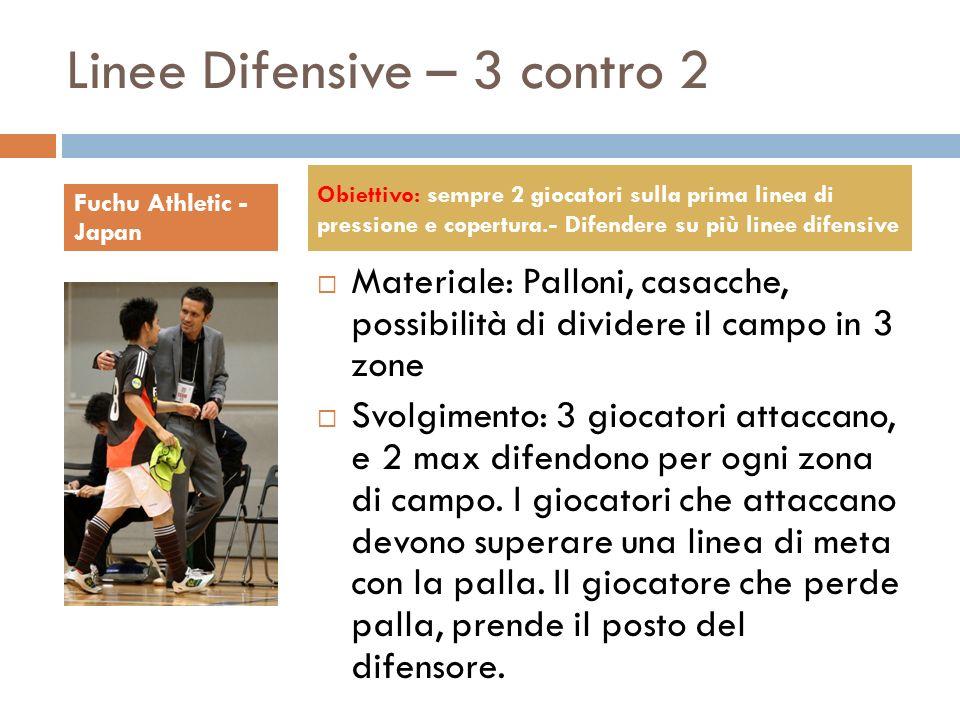 Linee Difensive – 3 contro 2 Materiale: Palloni, casacche, possibilità di dividere il campo in 3 zone Svolgimento: 3 giocatori attaccano, e 2 max dife