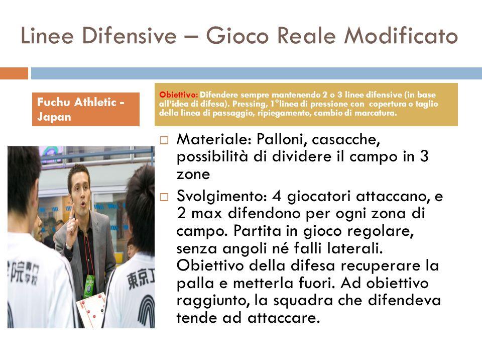 Linee Difensive – Gioco Reale Modificato Materiale: Palloni, casacche, possibilità di dividere il campo in 3 zone Svolgimento: 4 giocatori attaccano,