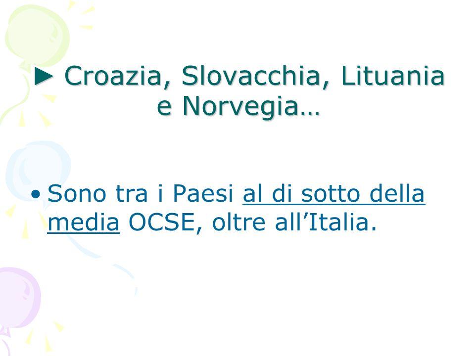 Croazia, Slovacchia, Lituania e Norvegia… Croazia, Slovacchia, Lituania e Norvegia… Sono tra i Paesi al di sotto della media OCSE, oltre allItalia.