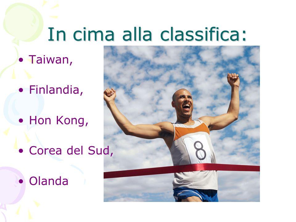 In cima alla classifica: Taiwan, Finlandia, Hon Kong, Corea del Sud, Olanda