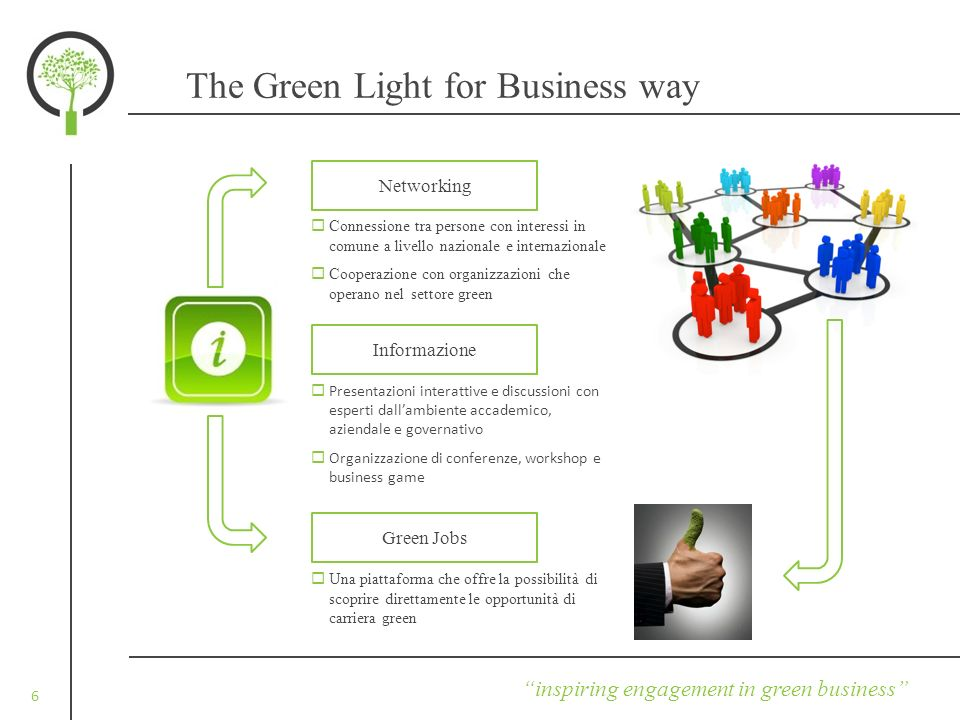 6 inspiring engagement in green business The Green Light for Business way Networking Connessione tra persone con interessi in comune a livello naziona