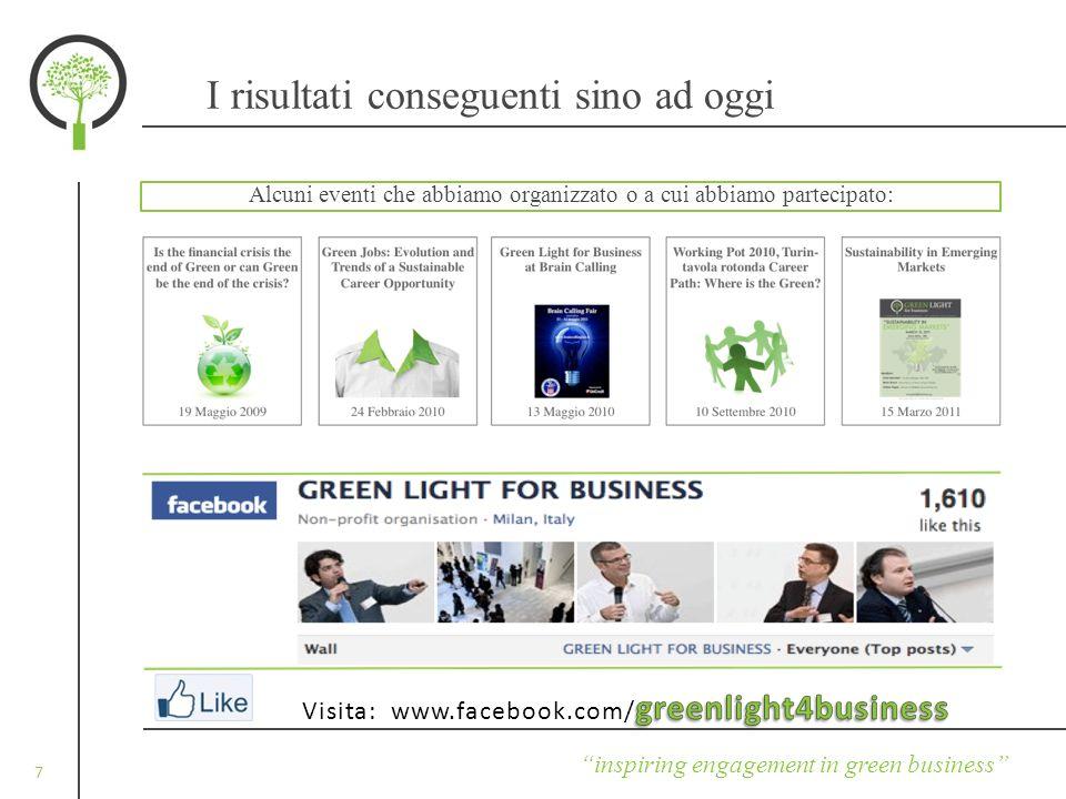 9 inspiring engagement in green business Green Light for Business Conference 2010 Totale: 308 Nazionalità: 40 Università: 27 Età media: 23 F 49% M 51% Totale : 65 Nationalità: 10 Academia Markets NGO Policy makers Entrepreneurs PARTICIPANTISPEAKER