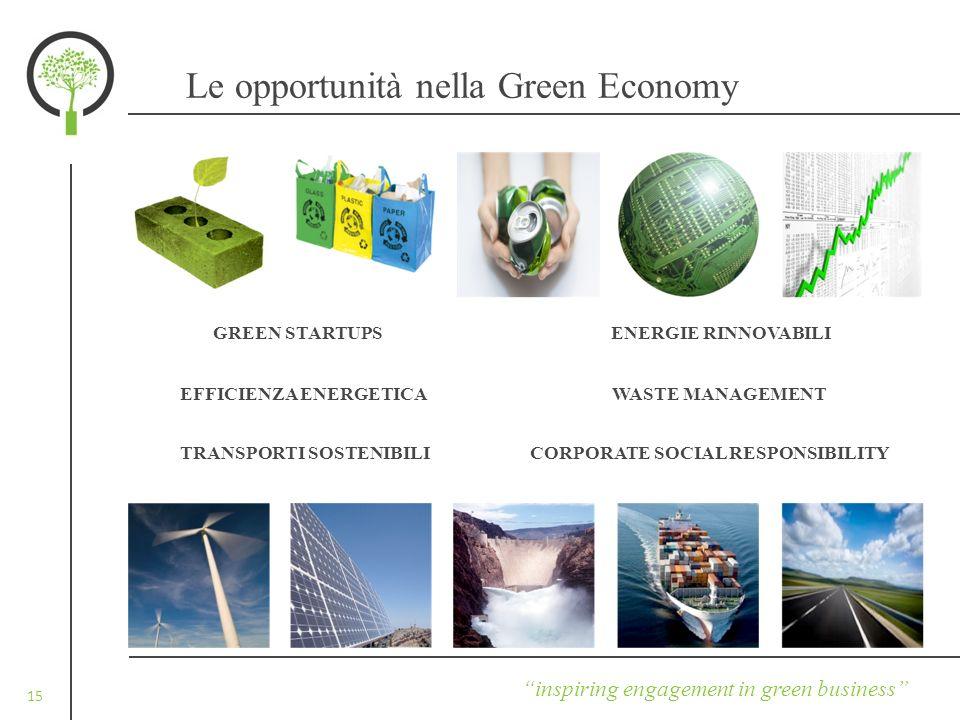 20 inspiring engagement in green business Contatti Grazie per lattenzione.