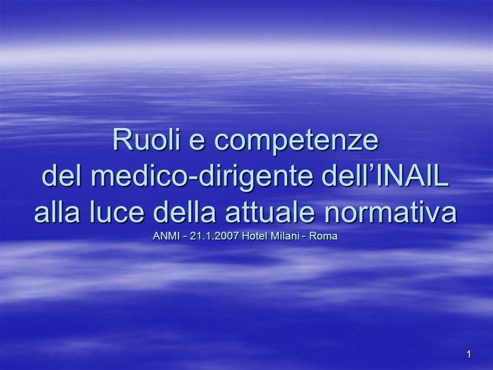 1 Ruoli e competenze del medico-dirigente dellINAIL alla luce della attuale normativa ANMI - 21.1.2007 Hotel Milani - Roma