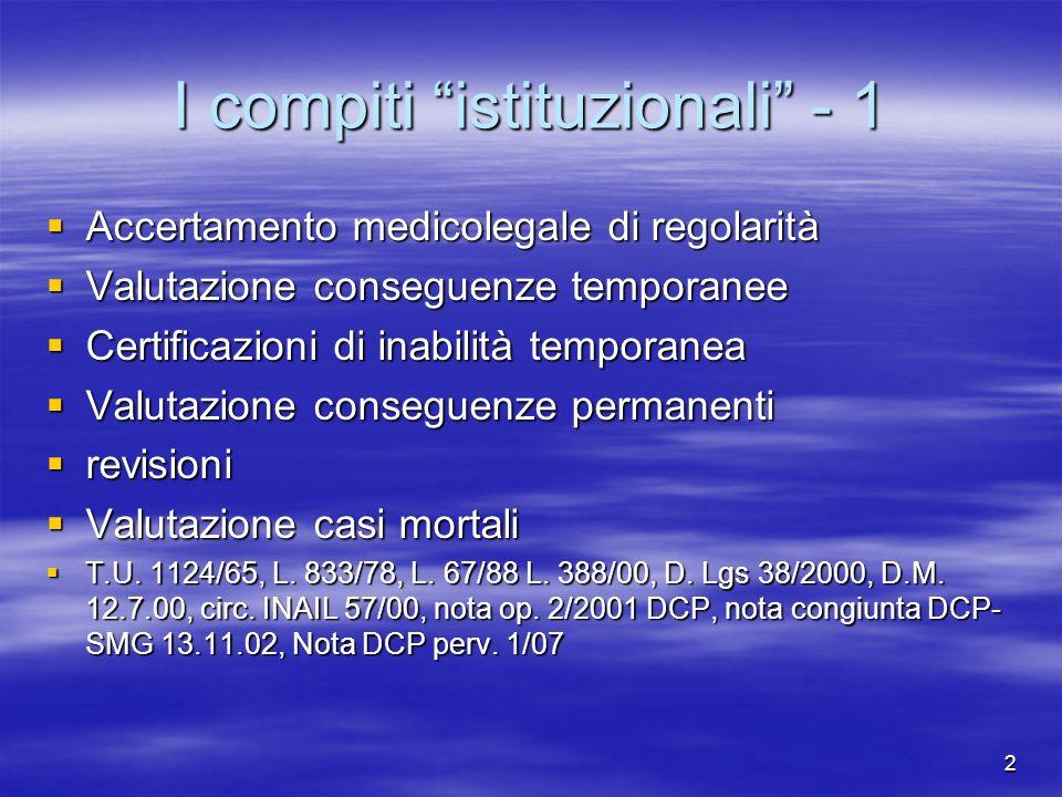 2 I compiti istituzionali - 1 Accertamento medicolegale di regolarità Accertamento medicolegale di regolarità Valutazione conseguenze temporanee Valut