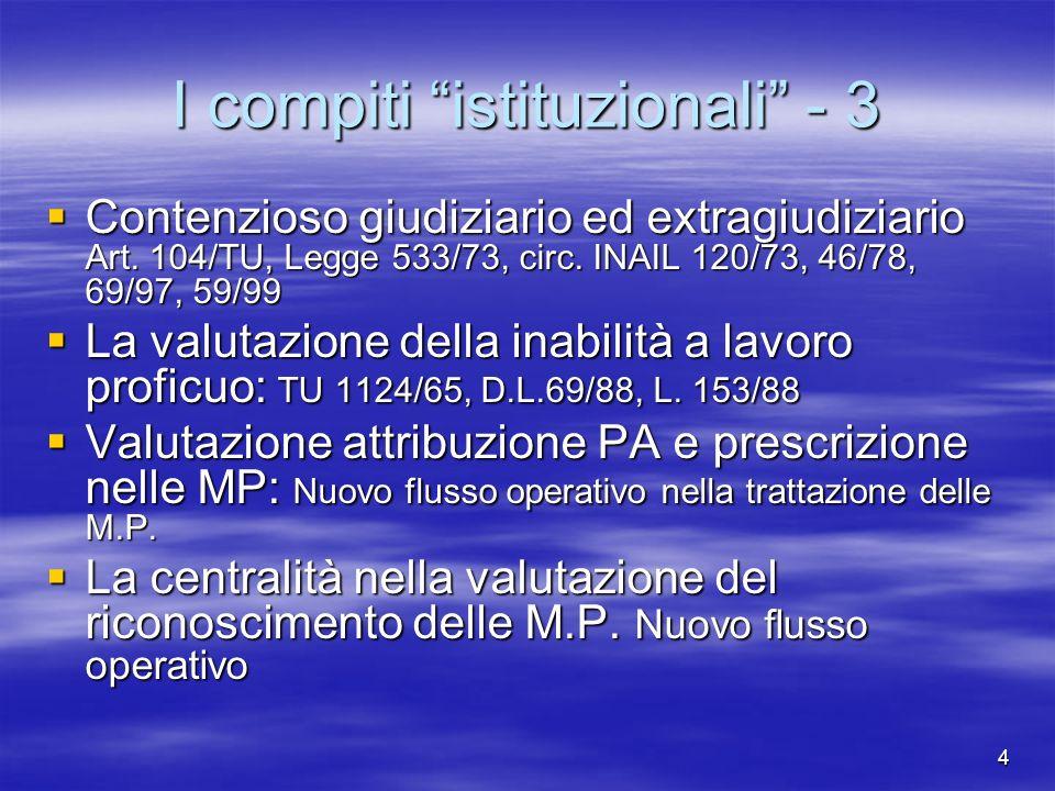 4 I compiti istituzionali - 3 Contenzioso giudiziario ed extragiudiziario Art. 104/TU, Legge 533/73, circ. INAIL 120/73, 46/78, 69/97, 59/99 Contenzio