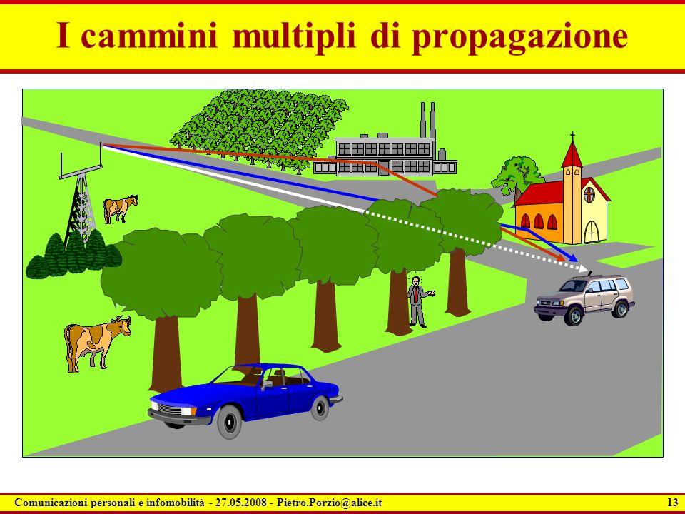 13 Comunicazioni personali e infomobilità - 27.05.2008 - Pietro.Porzio@alice.it I cammini multipli di propagazione