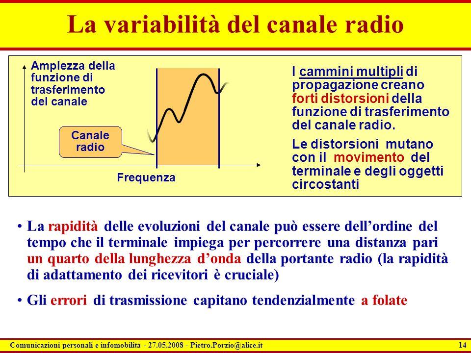 14 Comunicazioni personali e infomobilità - 27.05.2008 - Pietro.Porzio@alice.it La variabilità del canale radio La rapidità delle evoluzioni del canal