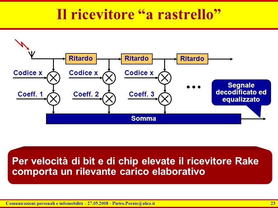 23 Comunicazioni personali e infomobilità - 27.05.2008 - Pietro.Porzio@alice.it Il ricevitore a rastrello Ritardo Somma Codice x Coeff. 1 Codice x Coe