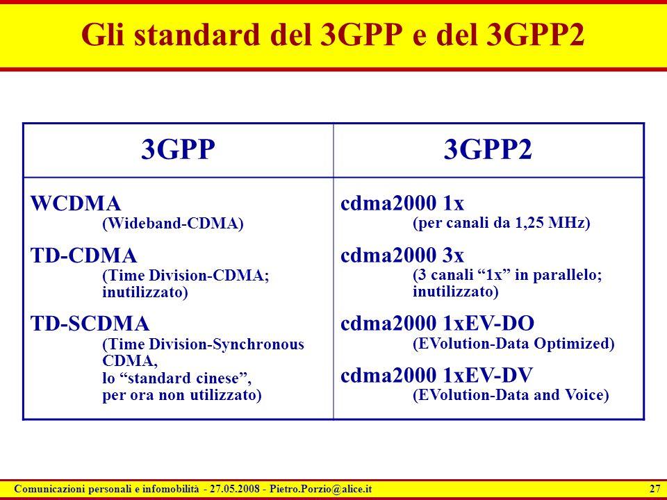 27 Comunicazioni personali e infomobilità - 27.05.2008 - Pietro.Porzio@alice.it Gli standard del 3GPP e del 3GPP2 3GPP3GPP2 WCDMA (Wideband-CDMA) TD-C