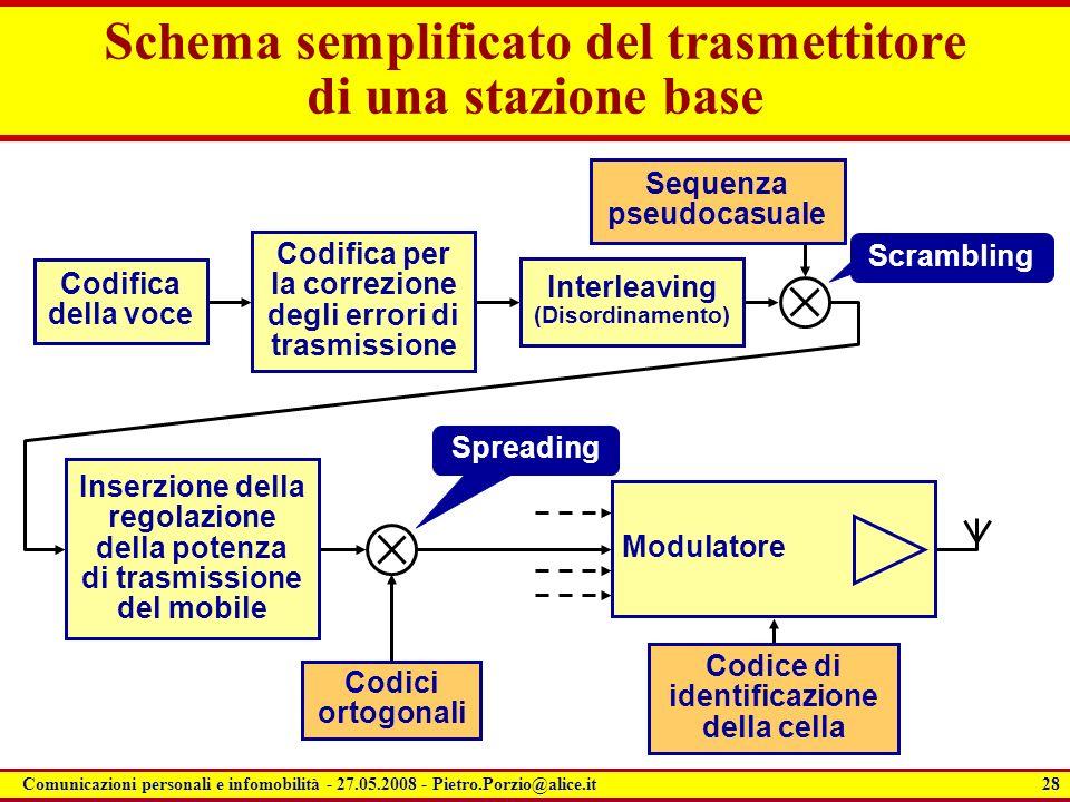 28 Comunicazioni personali e infomobilità - 27.05.2008 - Pietro.Porzio@alice.it Scrambling Schema semplificato del trasmettitore di una stazione base