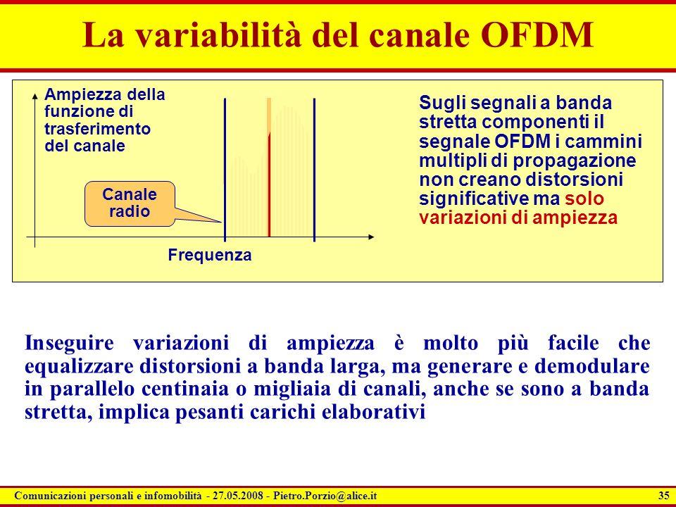 35 Comunicazioni personali e infomobilità - 27.05.2008 - Pietro.Porzio@alice.it La variabilità del canale OFDM Ampiezza della funzione di trasferiment