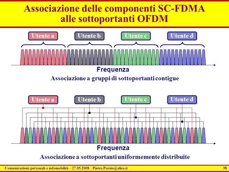 38 Comunicazioni personali e infomobilità - 27.05.2008 - Pietro.Porzio@alice.it Associazione delle componenti SC-FDMA alle sottoportanti OFDM Frequenz