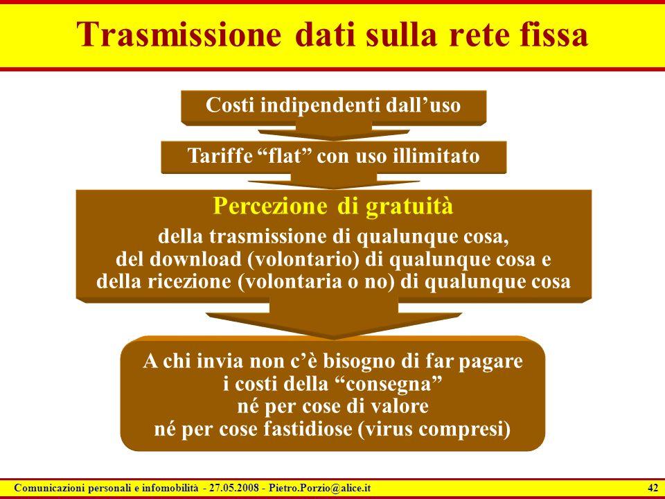 42 Comunicazioni personali e infomobilità - 27.05.2008 - Pietro.Porzio@alice.it Trasmissione dati sulla rete fissa A chi invia non cè bisogno di far p