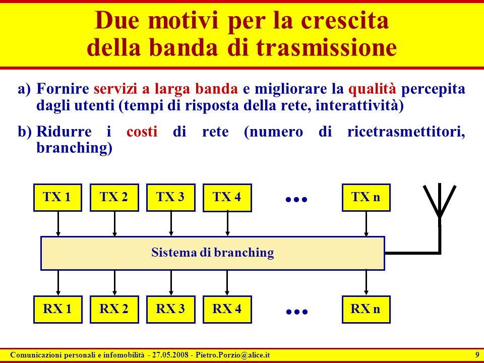 9 Comunicazioni personali e infomobilità - 27.05.2008 - Pietro.Porzio@alice.it Due motivi per la crescita della banda di trasmissione a)Fornire serviz