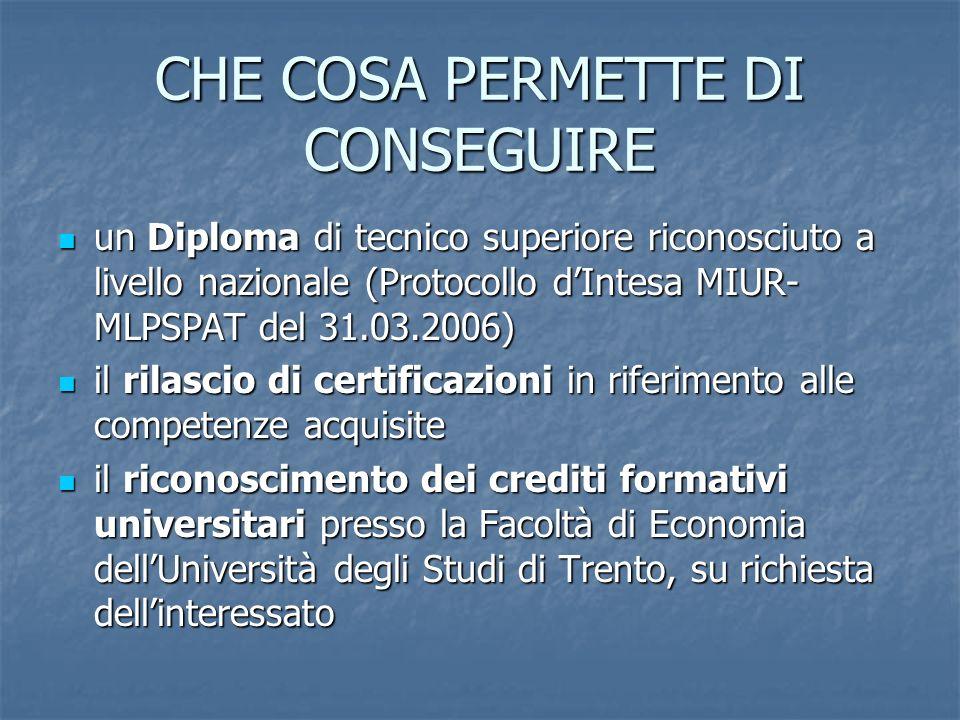 CHE COSA PERMETTE DI CONSEGUIRE un Diploma di tecnico superiore riconosciuto a livello nazionale (Protocollo dIntesa MIUR- MLPSPAT del 31.03.2006) un