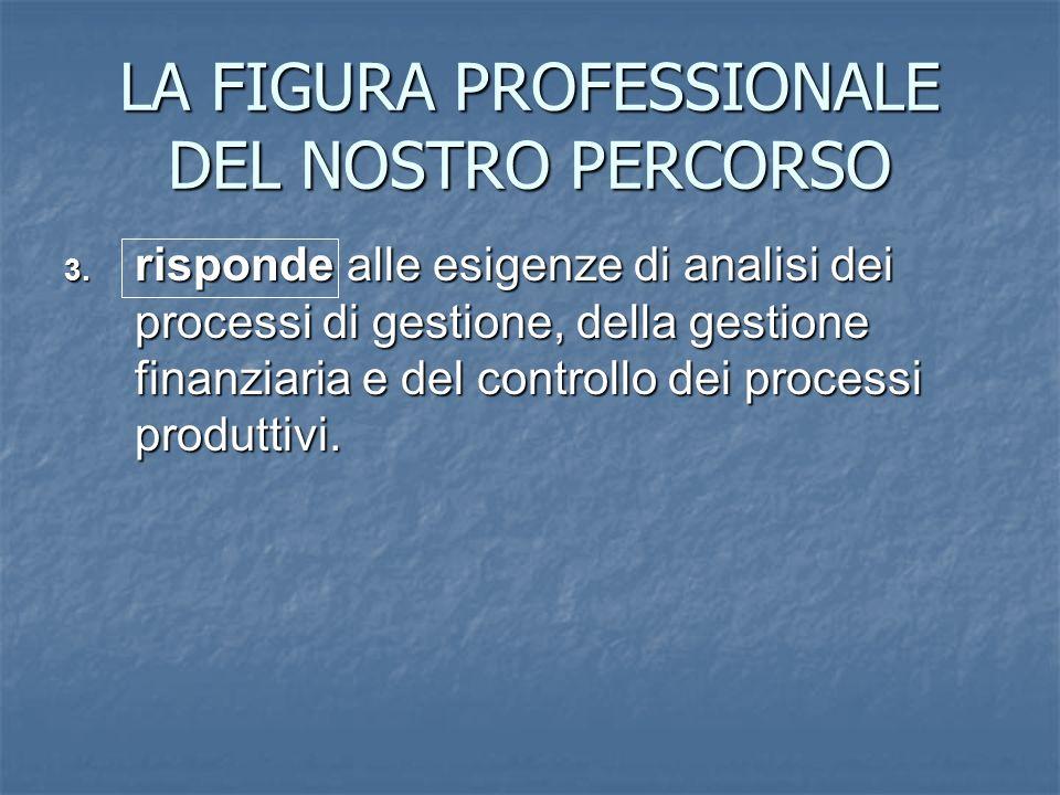 LA FIGURA PROFESSIONALE DEL NOSTRO PERCORSO 3. risponde alle esigenze di analisi dei processi di gestione, della gestione finanziaria e del controllo