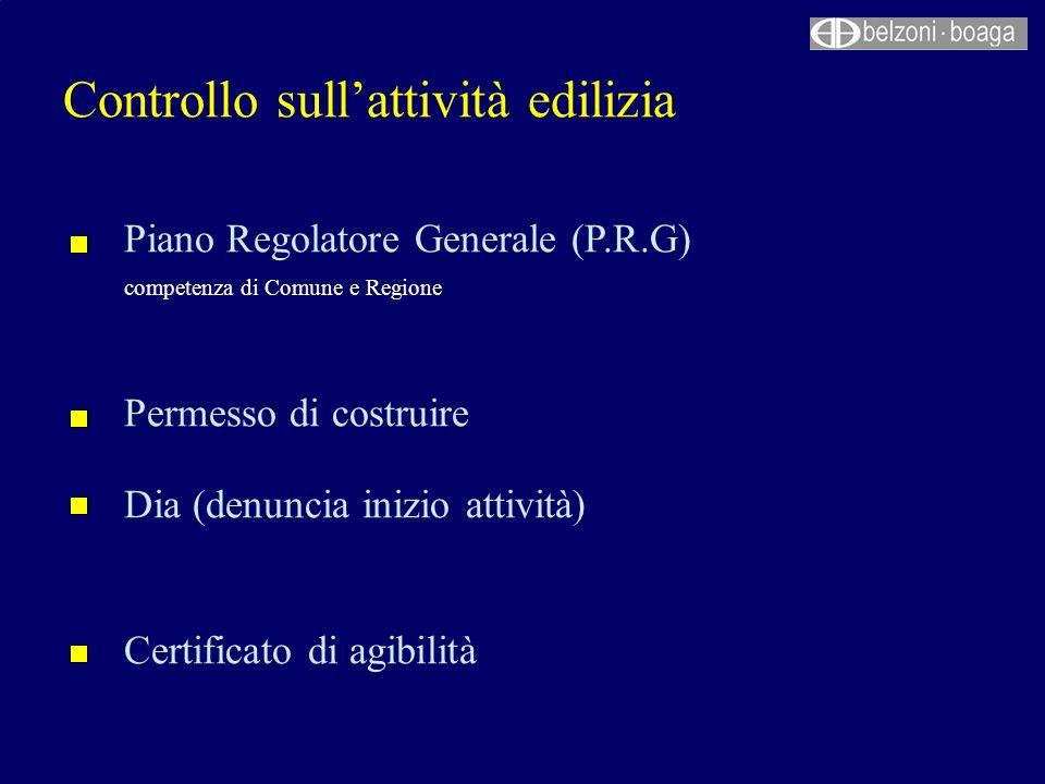 Controllo sullattività edilizia Piano Regolatore Generale (P.R.G) competenza di Comune e Regione Permesso di costruire Dia (denuncia inizio attività)