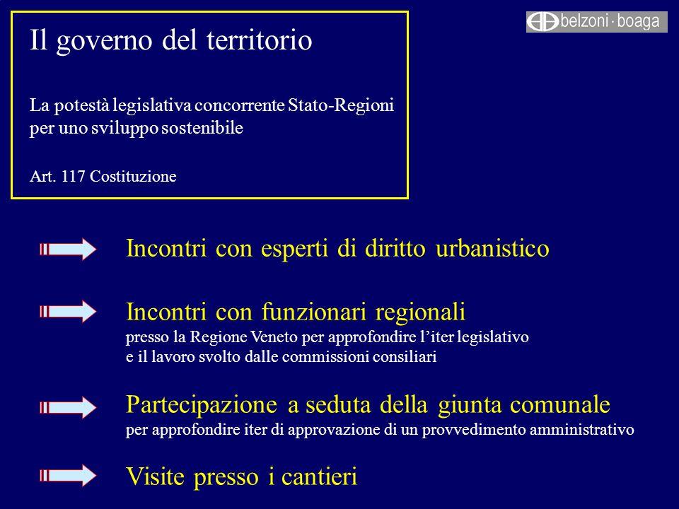 Incontri con esperti di diritto urbanistico Incontri con funzionari regionali presso la Regione Veneto per approfondire liter legislativo e il lavoro
