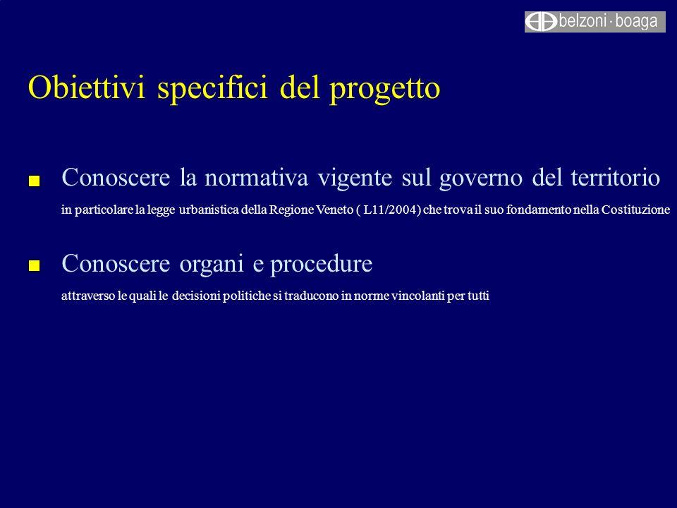 Obiettivi specifici del progetto Conoscere la normativa vigente sul governo del territorio in particolare la legge urbanistica della Regione Veneto (