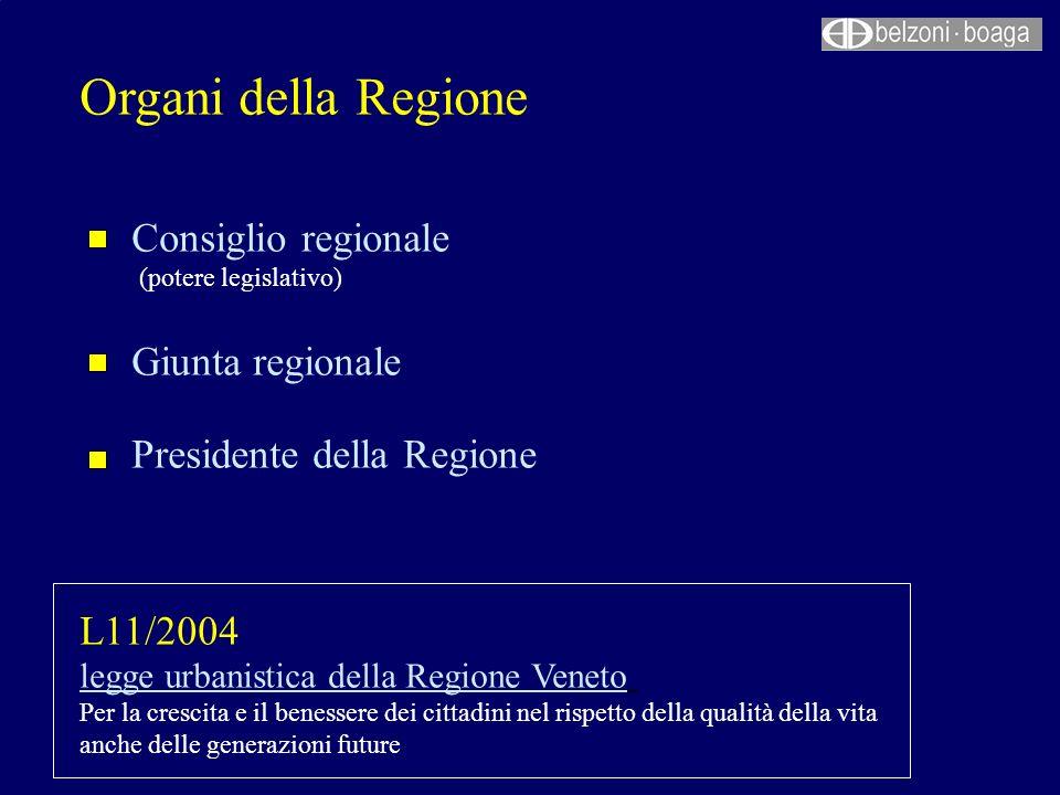 Organi della Regione Consiglio regionale (potere legislativo) Giunta regionale Presidente della Regione L11/2004 legge urbanistica della Regione Venet