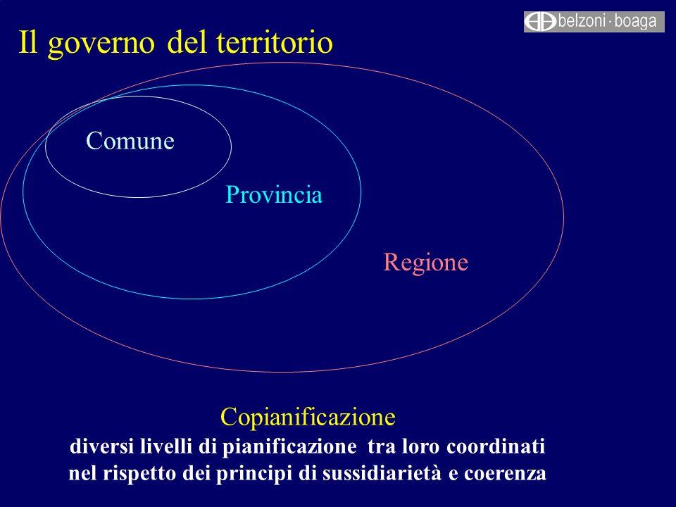 Il governo del territorio Comune Provincia Regione Copianificazione diversi livelli di pianificazione tra loro coordinati nel rispetto dei principi di