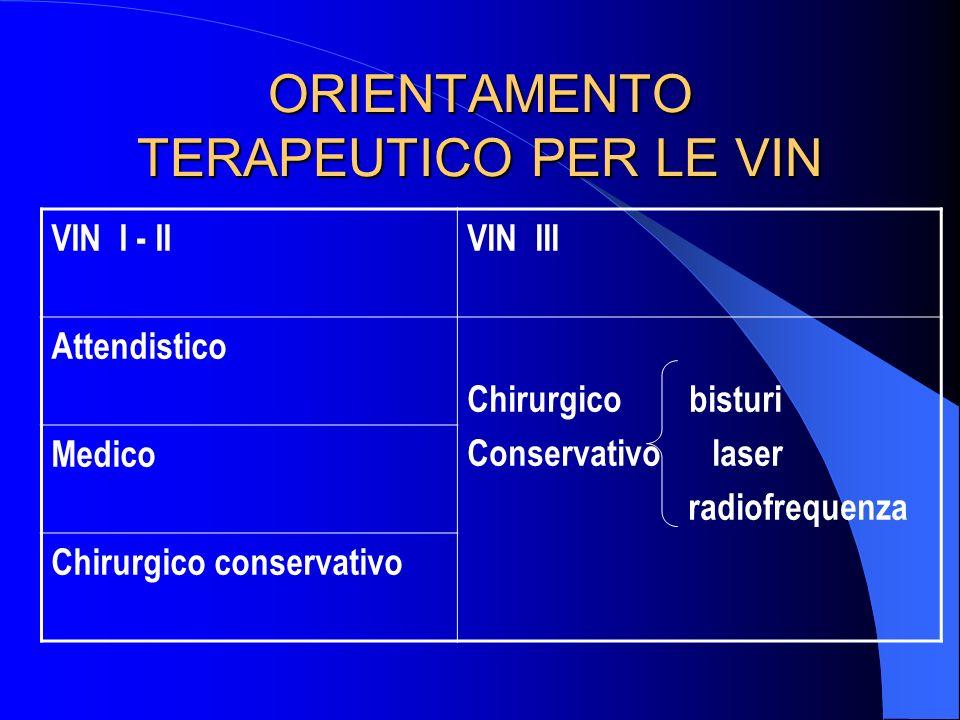 ORIENTAMENTO TERAPEUTICO PER LE VIN VIN I - IIVIN III Attendistico Chirurgico bisturi Conservativo laser radiofrequenza Medico Chirurgico conservativo