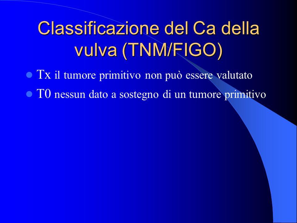 Classificazione del Ca della vulva (TNM/FIGO) Tx il tumore primitivo non può essere valutato T0 nessun dato a sostegno di un tumore primitivo