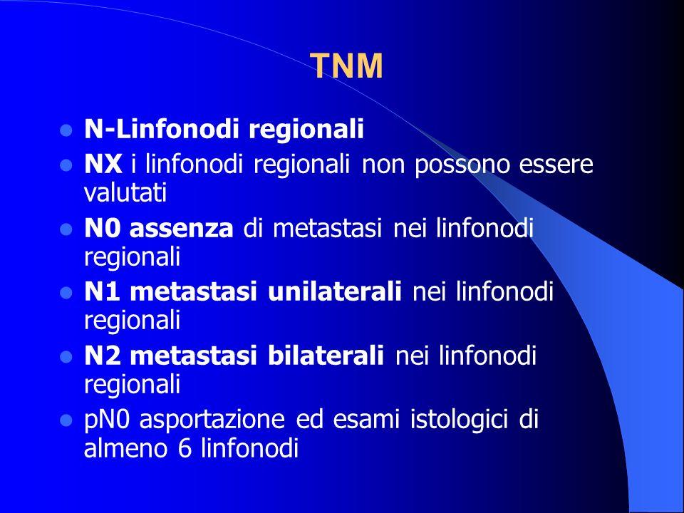 TNM N-Linfonodi regionali NX i linfonodi regionali non possono essere valutati N0 assenza di metastasi nei linfonodi regionali N1 metastasi unilateral