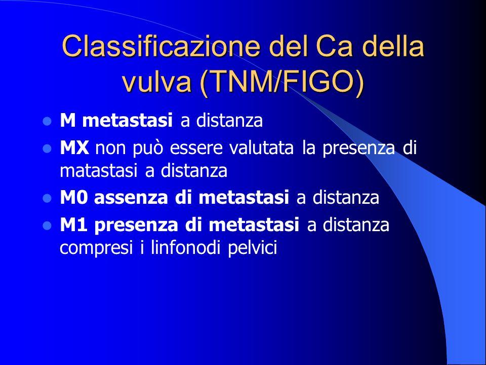 Classificazione del Ca della vulva (TNM/FIGO) M metastasi a distanza MX non può essere valutata la presenza di matastasi a distanza M0 assenza di meta