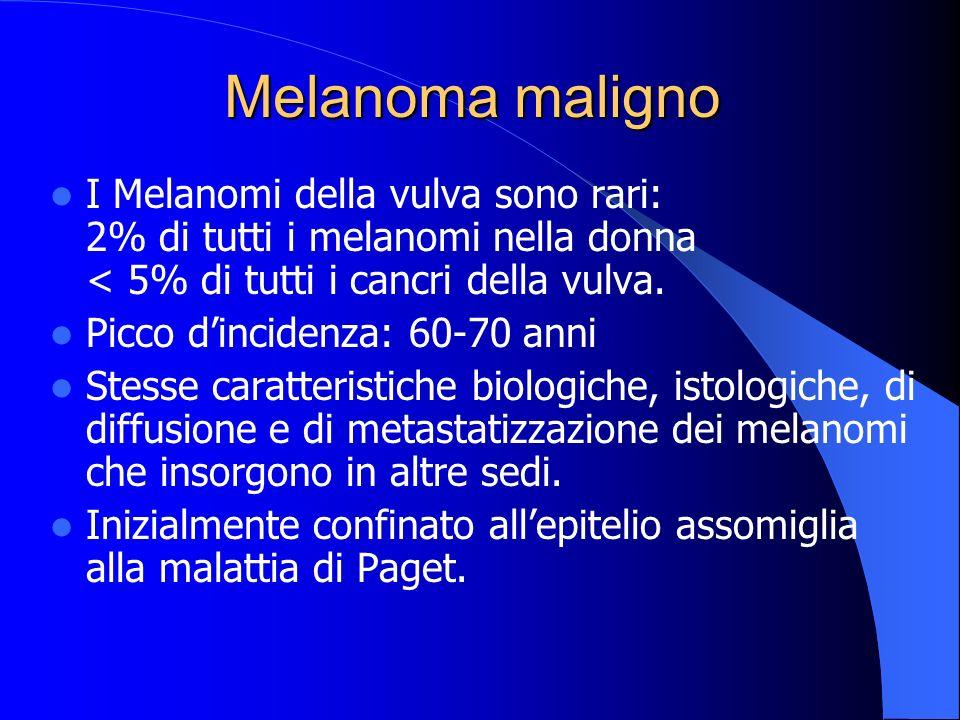 Melanoma maligno I Melanomi della vulva sono rari: 2% di tutti i melanomi nella donna < 5% di tutti i cancri della vulva. Picco dincidenza: 60-70 anni