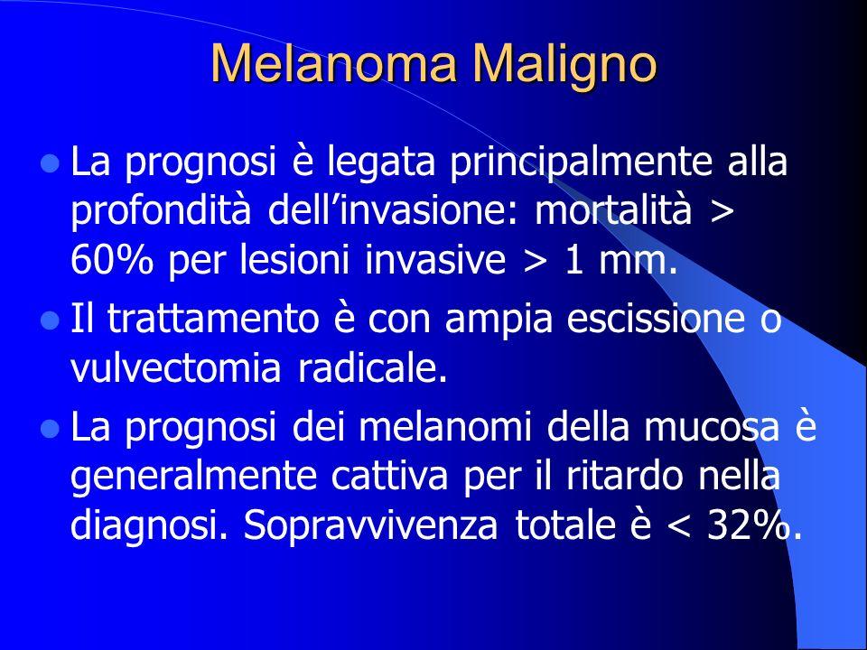 Melanoma Maligno La prognosi è legata principalmente alla profondità dellinvasione: mortalità > 60% per lesioni invasive > 1 mm. Il trattamento è con