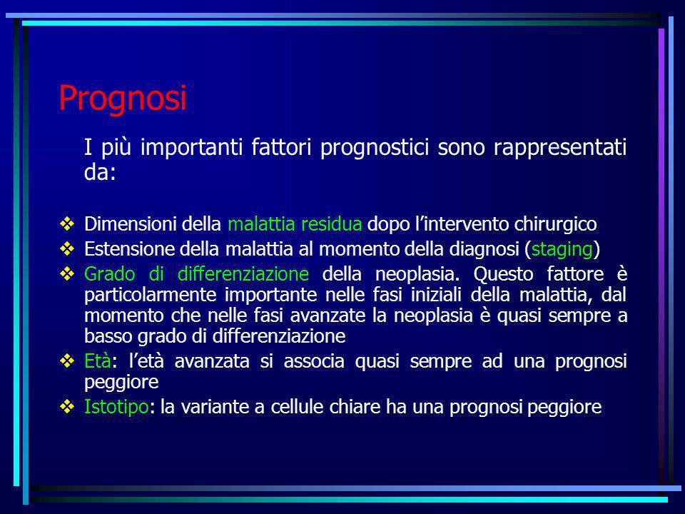 Prognosi I più importanti fattori prognostici sono rappresentati da: Dimensioni della malattia residua dopo lintervento chirurgico Estensione della ma