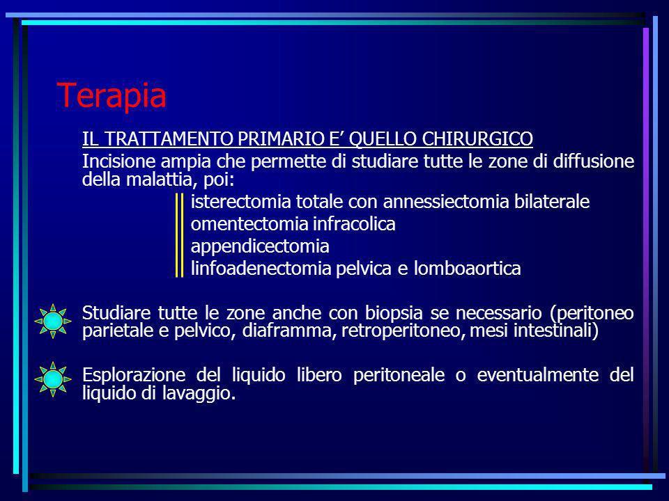 Terapia IL TRATTAMENTO PRIMARIO E QUELLO CHIRURGICO Incisione ampia che permette di studiare tutte le zone di diffusione della malattia, poi: isterect