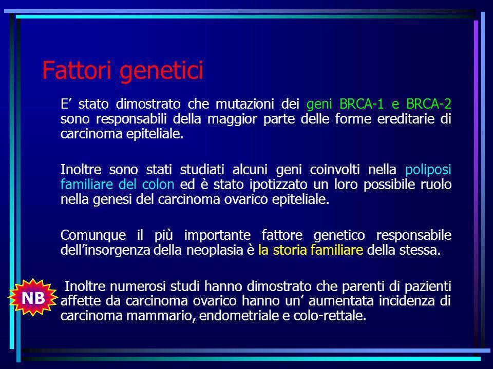 Fattori genetici E stato dimostrato che mutazioni dei geni BRCA-1 e BRCA-2 sono responsabili della maggior parte delle forme ereditarie di carcinoma e