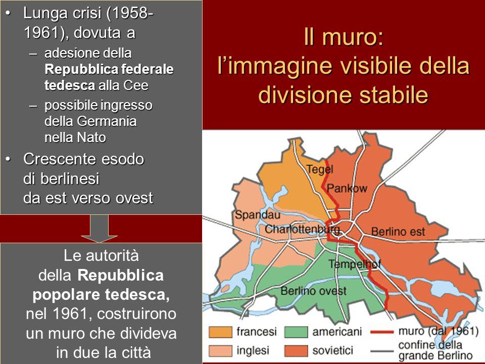 Il muro: limmagine visibile della divisione stabile Lunga crisi (1958- 1961), dovuta aLunga crisi (1958- 1961), dovuta a –adesione della Repubblica fe