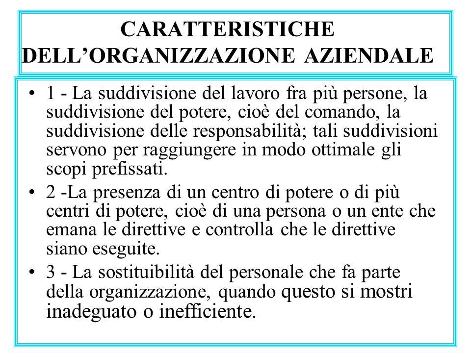 CARATTERISTICHE DELLORGANIZZAZIONE AZIENDALE 1 - La suddivisione del lavoro fra più persone, la suddivisione del potere, cioè del comando, la suddivis