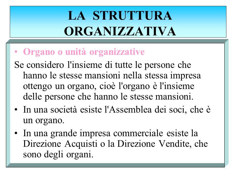 LA STRUTTURA ORGANIZZATIVA Organo o unità organizzative Se considero l'insieme di tutte le persone che hanno le stesse mansioni nella stessa impresa o
