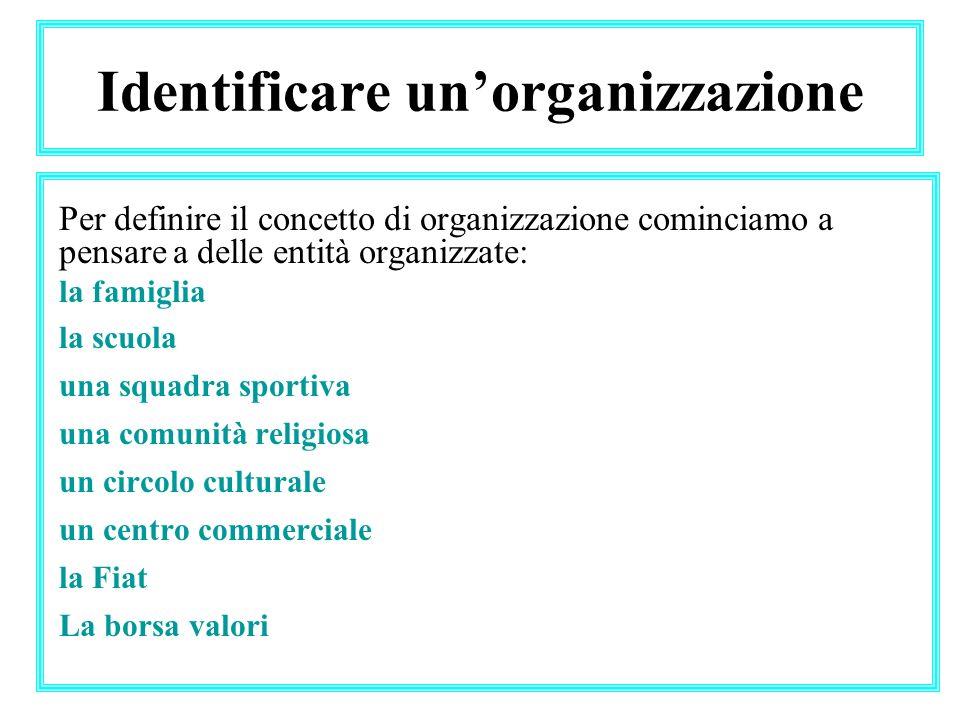 Identificare unorganizzazione Per definire il concetto di organizzazione cominciamo a pensare a delle entità organizzate: la famiglia la scuola una sq