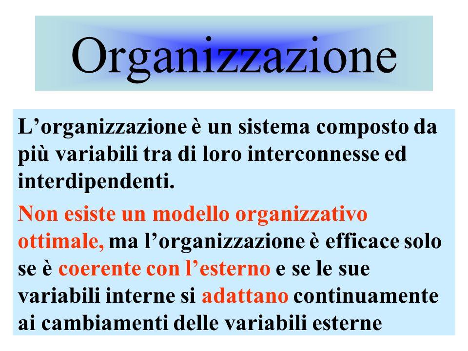 Organizzazione Lorganizzazione è un sistema composto da più variabili tra di loro interconnesse ed interdipendenti. Non esiste un modello organizzativ
