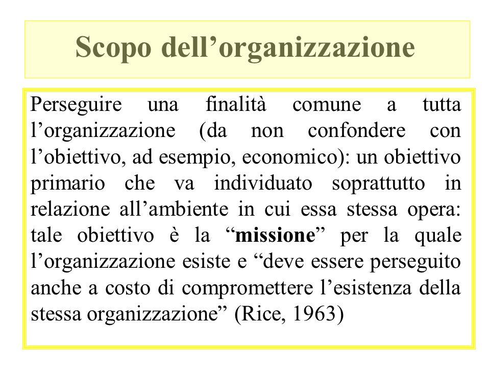 Scopo dellorganizzazione Perseguire una finalità comune a tutta lorganizzazione (da non confondere con lobiettivo, ad esempio, economico): un obiettiv
