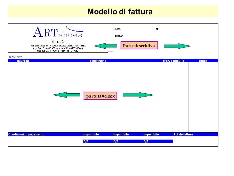 Modello di fattura Parte descrittiva parte tabellare