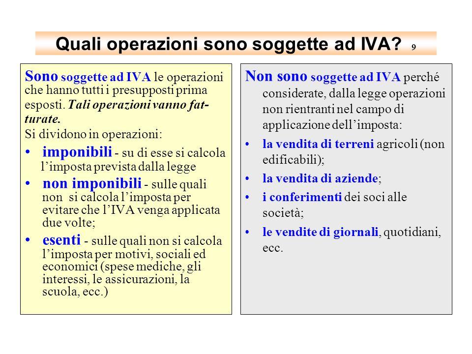 Quali operazioni sono soggette ad IVA.