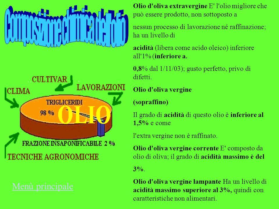 Olio d'oliva extravergine E' l'olio migliore che può essere prodotto, non sottoposto a nessun processo di lavorazione né raffinazione; ha un livello d