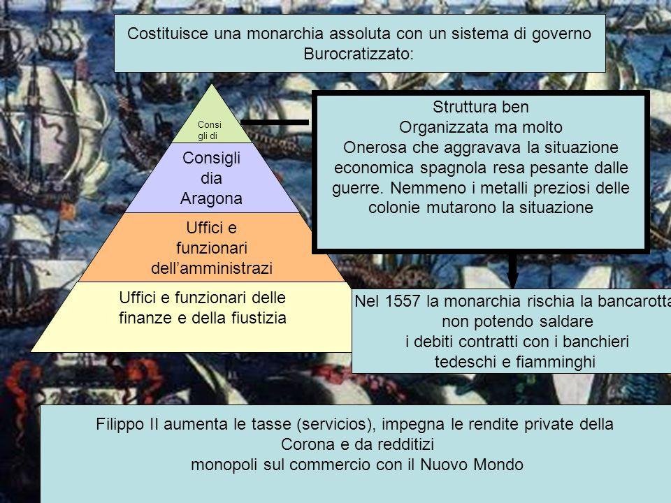 Costituisce una monarchia assoluta con un sistema di governo Burocratizzato: Consi gli di Stato Consigli dia Aragona e Castiglia Uffici e funzionari d