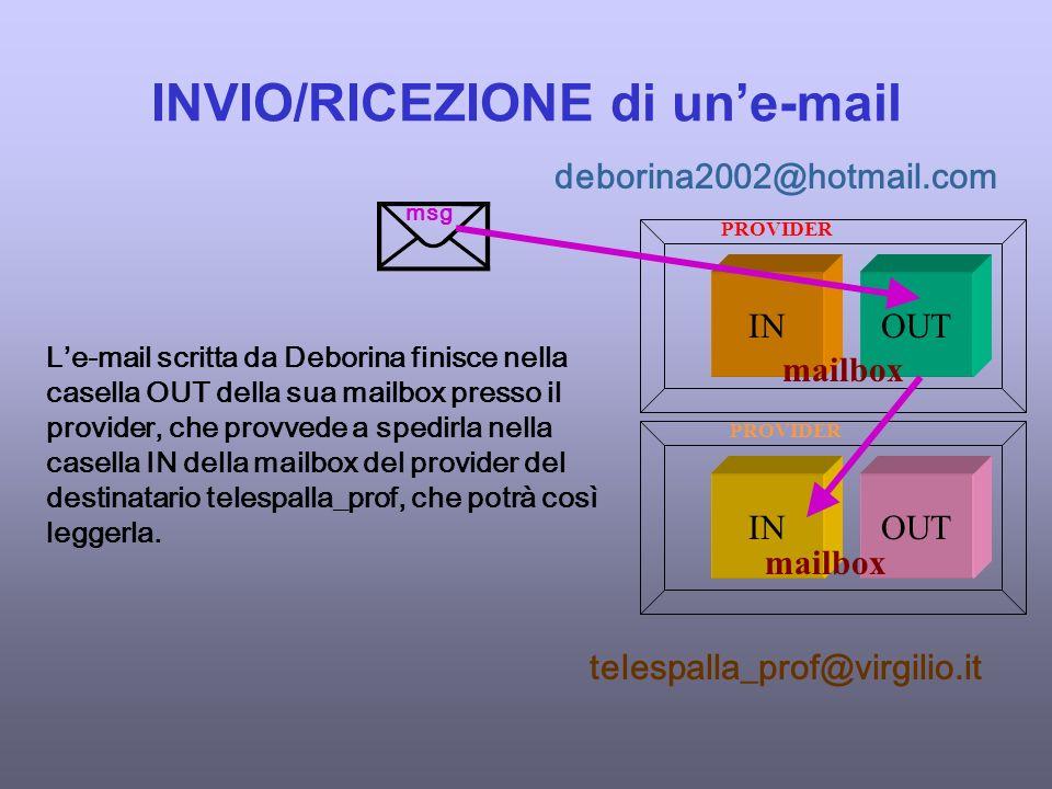 INVIO/RICEZIONE di une-mail OUT IN PROVIDER deborina2002@hotmail.com IN OUT mailbox PROVIDER msg telespalla_prof@virgilio.it Le-mail scritta da Deborina finisce nella casella OUT della sua mailbox presso il provider, che provvede a spedirla nella casella IN della mailbox del provider del destinatario telespalla_prof, che potrà così leggerla.