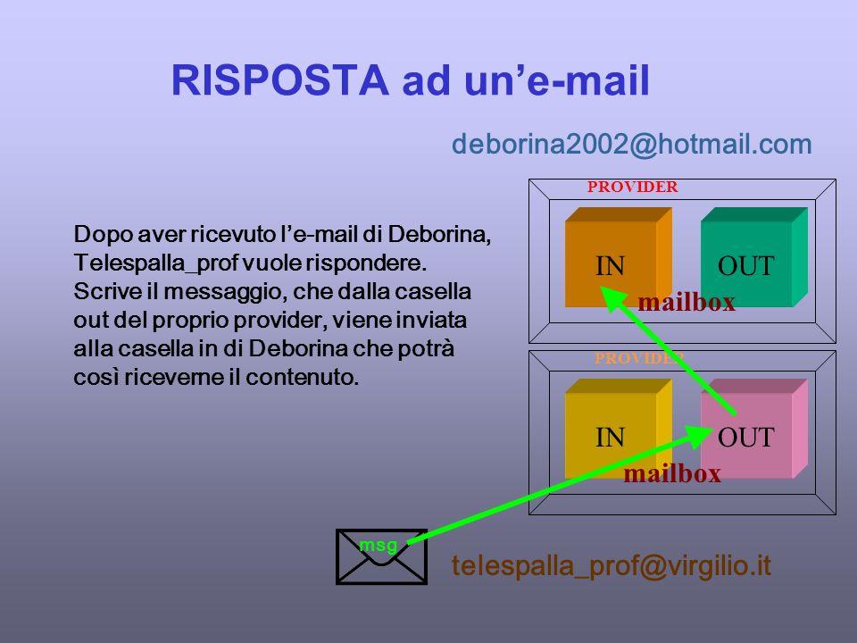 RISPOSTA ad une-mail INOUT deborina2002@hotmail.com INOUT PROVIDER mailbox telespalla_prof@virgilio.it msg Dopo aver ricevuto le-mail di Deborina, Telespalla_prof vuole rispondere.