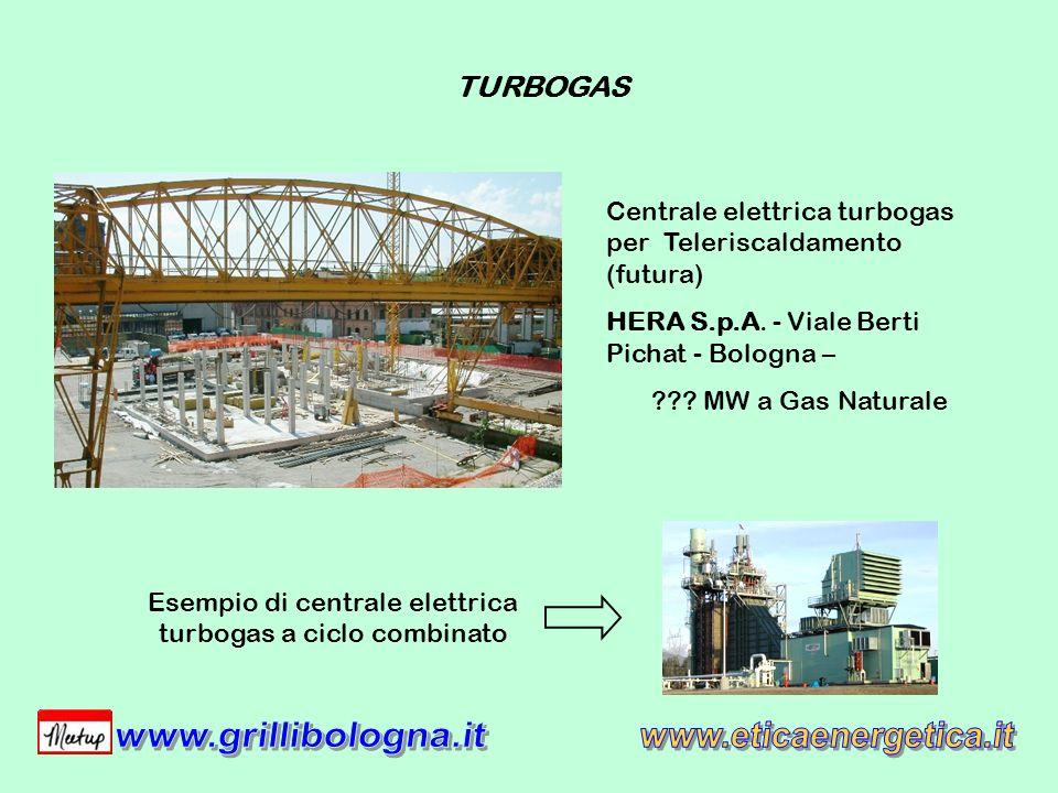 TURBOGAS Centrale elettrica turbogas per Teleriscaldamento (futura) HERA S.p.A.